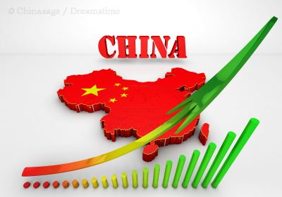 China map, growth, graphic