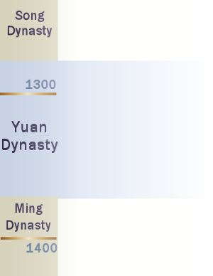 Mongol dynasty key dates